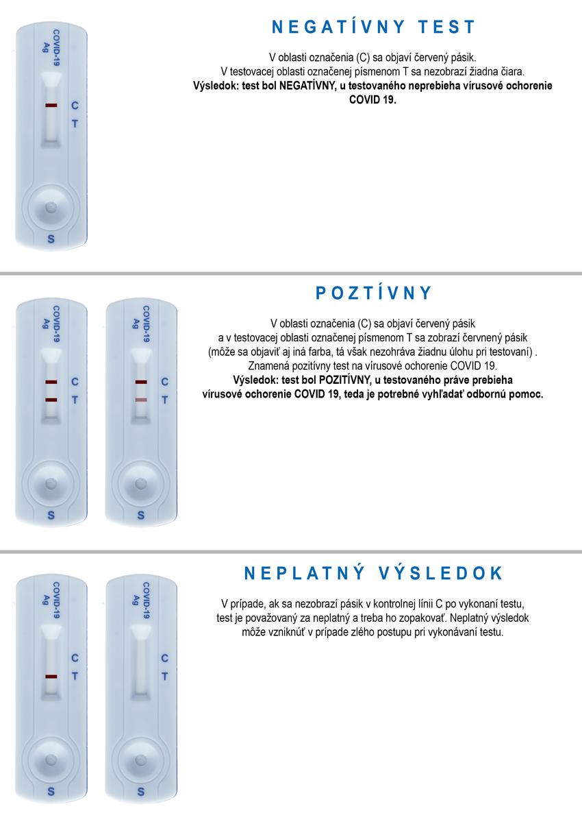 Certifikované antigénové výterové testy na COVID-19 s 96,3 % úspešnosťou výsledkov, 20 kusov